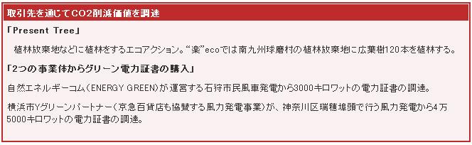 464yd eco2