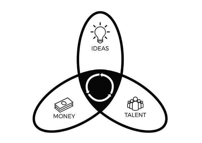 イノベーションエコシステム13